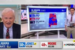 Doug Jones is the first Alabama Democratic Senator elected in 25 years