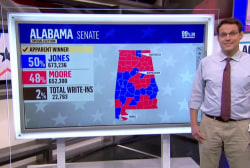 Kornacki: What Doug Jones needed—and got—in Alabama