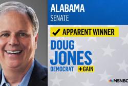 Doug Jones triumphs over Roy Moore in AL Sen. race
