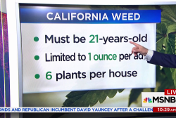 California days away from legalizing recreational pot