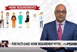 For Facts Sake: Welfare Reform Myths