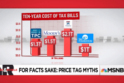 For Facts Sake: The Cost of GOP Tax Cuts