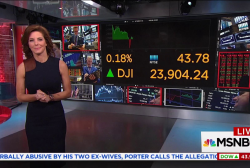 Stephanie Ruhle recaps the stock market's crazy week