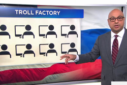 Here's how the Russian 'troll factory' works