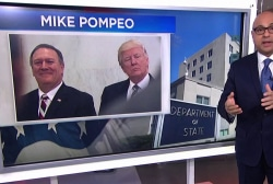 Who is Mike Pompeo and what are his policies?