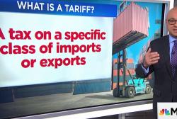 Trump's controversial tariffs explained