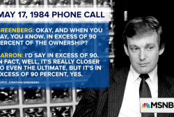 Humiliating: Leaked Tapes catch Trump bizarrely posing has own spokesperson