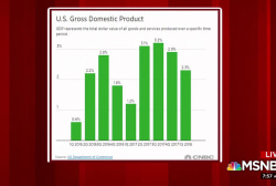 US economy slowed in the first quarter