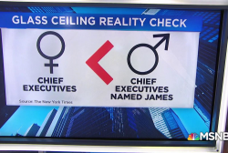 Glass Ceiling reality check: More male CEOs named 'James' than female CEOs