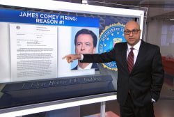 All the reasons James Comey was fired