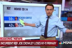'Seismic political upset' as Ocasio-Cortez defeats Crowley in NYC