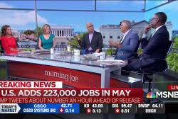 As Trump tweets ahead of report, US adds 223K jobs