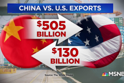 How the trade war is affecting the stock markets