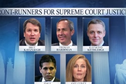 Will centrist pushback impact the President's Supreme Court shortlist?
