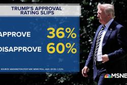 Rep. Lieu: GOP failing to stand up to Trump 'corruption'
