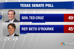 Poll: Cruz leads O'Rourke by just 4 points in Texas Senate Race