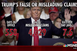 WaPo tallies up Trump's false, misleading claims