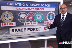 What we know about the existing U.S. space force
