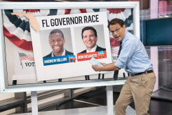 The Midterms: Could Florida preview the 2020 Presidential race?