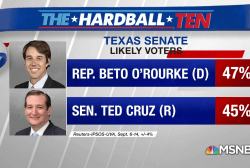 O'Rourke leading Cruz by 2 points in new poll