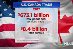 CNBC's Insana: 'There's no NAFTA without Canada'