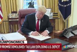 Trump promise demolished: Deficit skyrockets after GOP tax scam