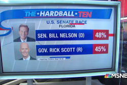 Nelson and Scott in tight race for Florida Senate seat