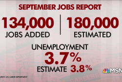 Jobs report: Unemployment hits lowest level in nearly 50 years