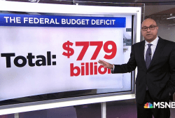 How the rising national deficit hits your wallet