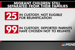 Behind political curtain, immigration policy changes