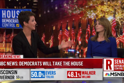 Mueller investigation more secure with Democrats leading House