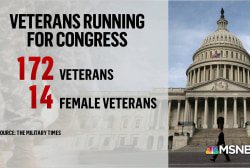 How many veterans are running for Congress?