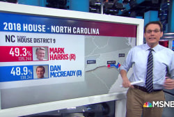 State election board dissolves before certifying NC-9 race