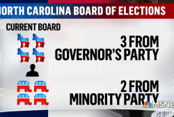 NC midterm race muddied by alleged election fraud