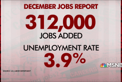 December jobs report: U.S. adds 312,000 jobs, exceeds expectations