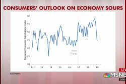Economists fret over possibility of recession: Rattner