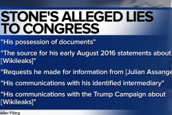 Roger Stone's alleged lies to Congress
