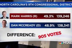 North Carolina's alleged absentee ballot scheme hearing