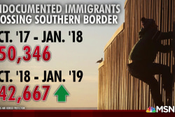 Trump policies causing surge of illegal border crossings