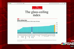 Economist releases the 2019 Glass-Ceiling Index