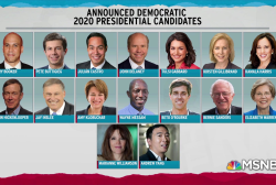 Early fundraising numbers shape picture of Democratic 2020 field