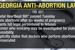 Backlash grows against new anti-abortion legislation in Georgia, Alabama