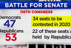 Why don't Democrats want to run for Senate?