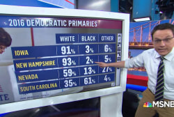 How South Carolina plays a role in the 2020 primaries