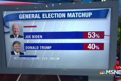 Poll: Biden leads Trump by 13 points nationwide