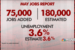 May jobs report: Hiring slows, unemployment rate unchanged