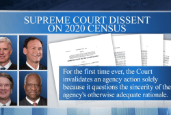 Why the Supreme Court's rulings on census, gerrymandering matter