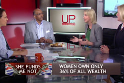 The role of women in fundraising