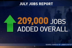 July shows economic growth