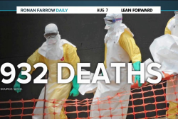 CDC on highest alert amid Ebola outbreak